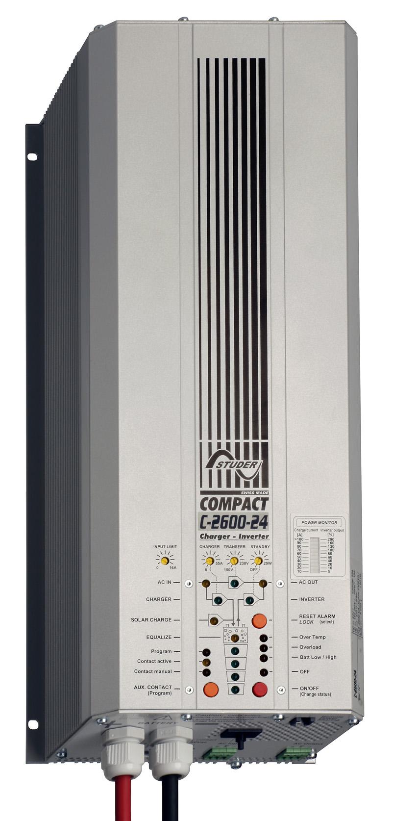 C1600-12-C4000-48