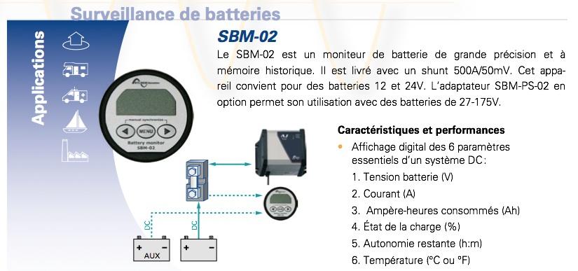SBM-Branchement