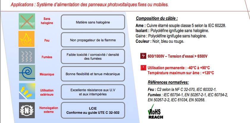 Image-Propriétes-câbles-DC